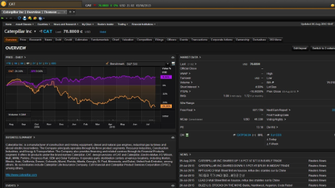 Eikon Investment Banking - Access comprehensive summaries of key data for public or private companies