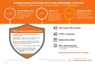 Integrating ESG measures into investment strategies