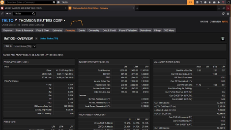 Eikon screenshot of company data fundamentals ratio