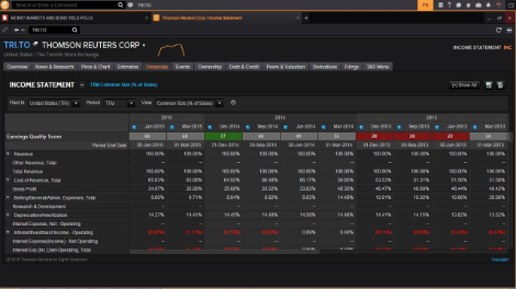 Eikon screenshot of company data income statement