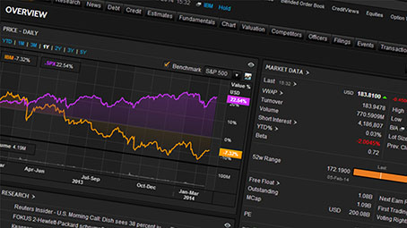 Eikon Screenshot