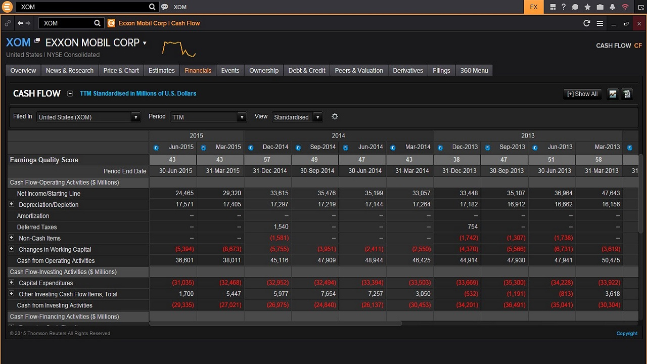 Screenshot of Eikon company financials fundamentals cash flow
