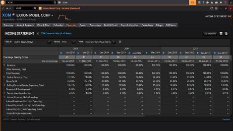 Screenshot of Eikon company financials fundamentals income statement
