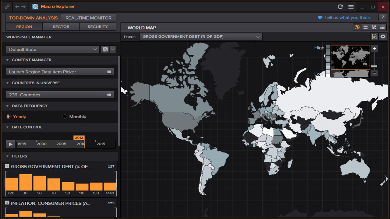 A screenshot showing Eikon's Investment Banking top-down company analysis page