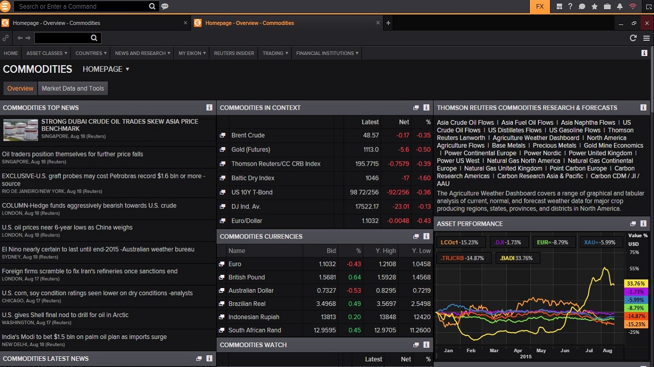 Screenshot of Eikon commodities market data