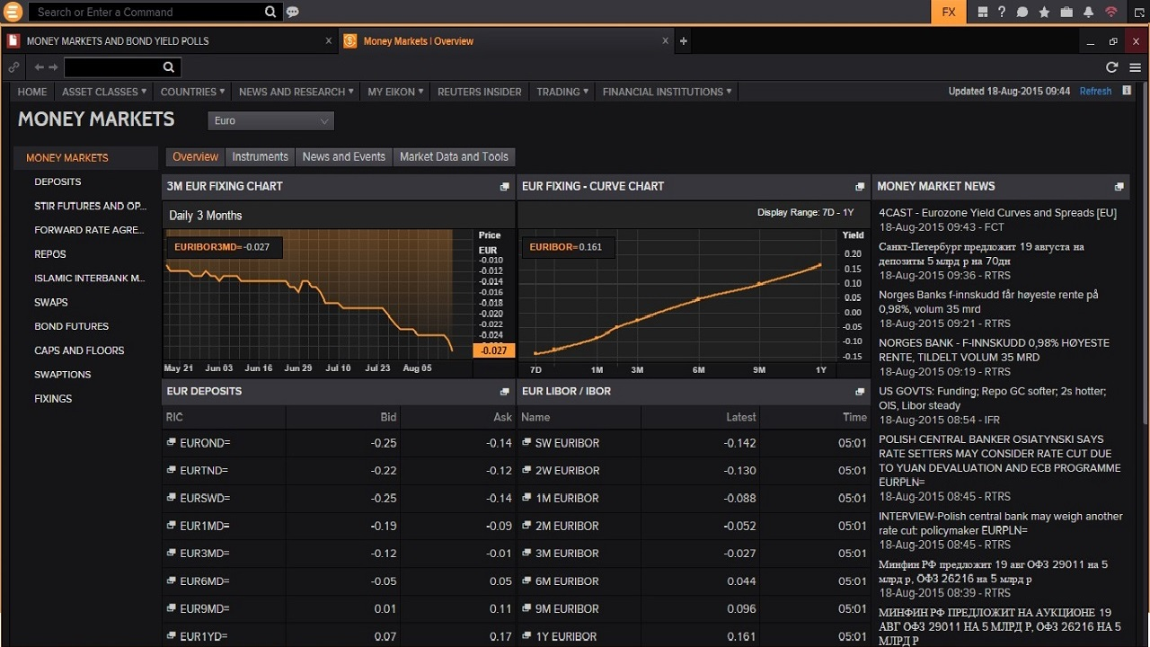 Screenshot of money markets content in Eikon
