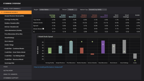 Eikon Wealth Management Alpha Models screenshot