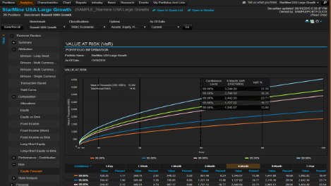 Screenshot of Starmine, a wealth management tool