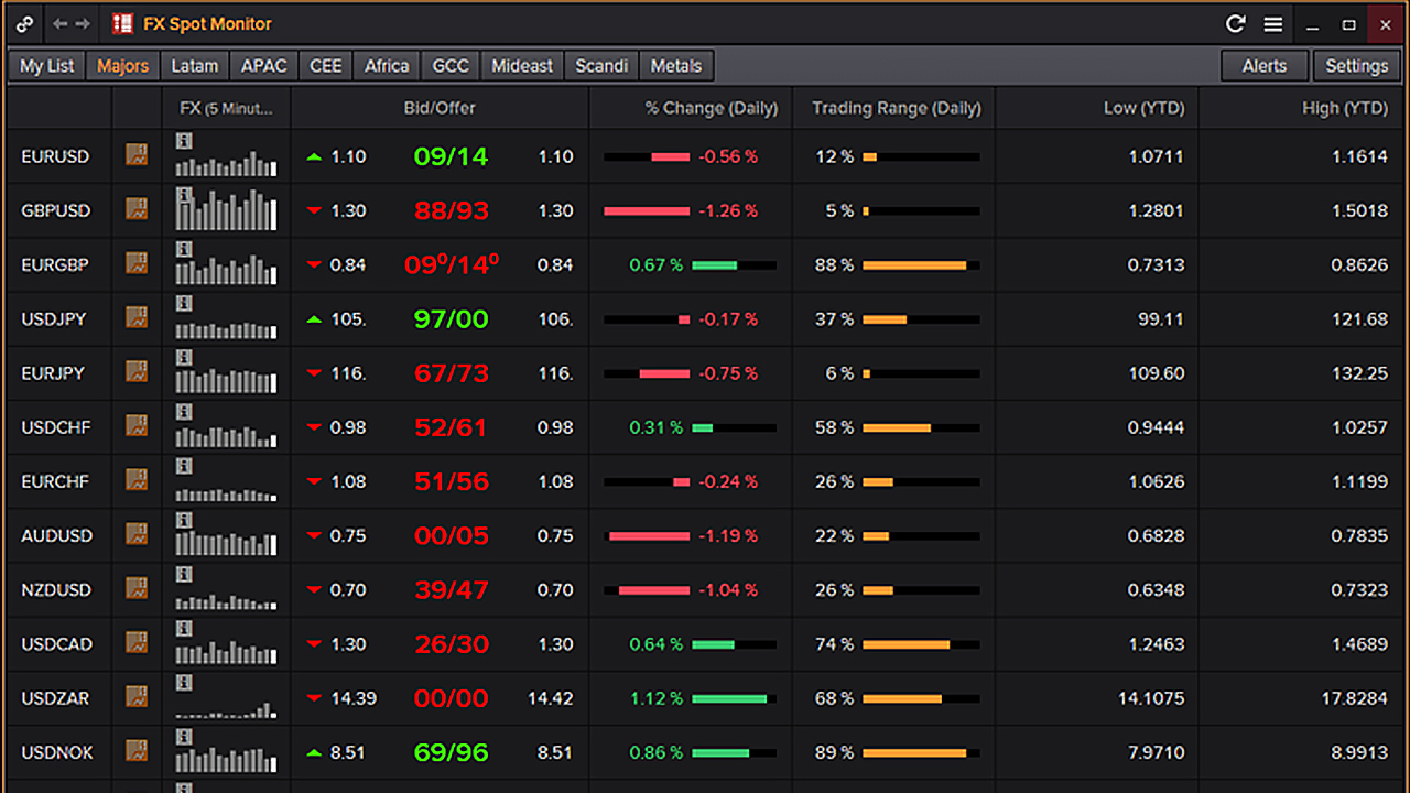 Reuters forex quotes