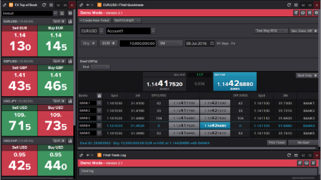 Trading Forex with Fxall in Eikon