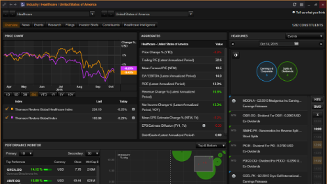 Screenshot of Eikon industry profile, a wealth management tool